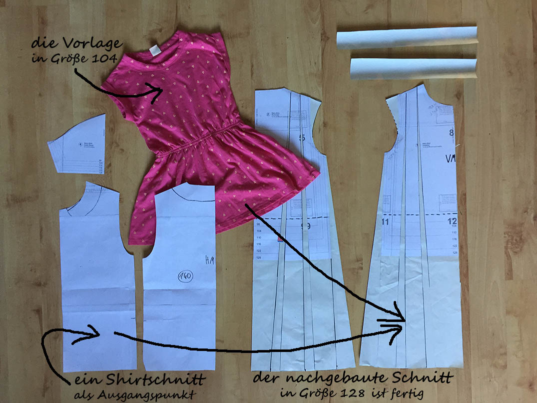 das Schnittmuster für ein einfaches Kinderkleid selber zeichnen, Schnittkonstruktion einfach erklärt, Schnittmuster für Anfänger, kostenlose Anleitung, Schnittmuster für Kinder selbermachen,